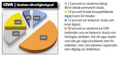 graf_CIVA