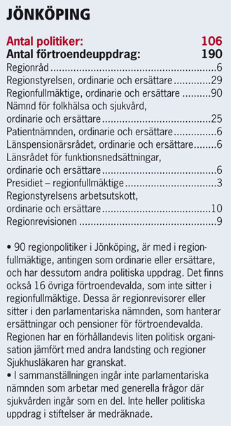 Jonkoping_politikerstatistik