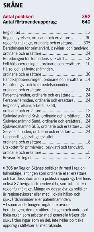 Skane_statistik
