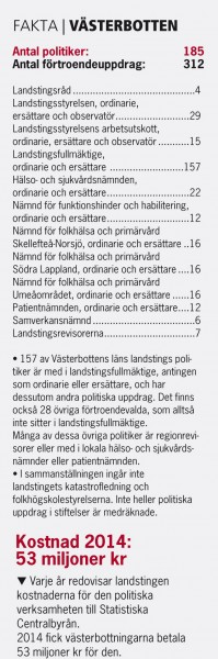 fakta_Vasterbotten